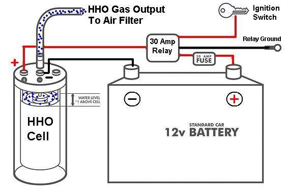 Does Fuelcellsetc Provide Hydrogen Generators  Or Hho  For